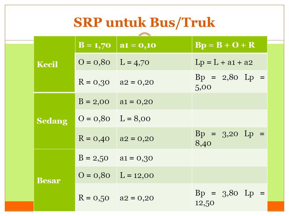 SRP untuk Bus/Truk Kecil B = 1,70a1 = 0,10Bp = B + O + R O = 0,80L = 4,70Lp = L + a1 + a2 R = 0,30a2 = 0,20 Bp = 2,80 Lp = 5,00 Sedang B = 2,00a1 = 0,