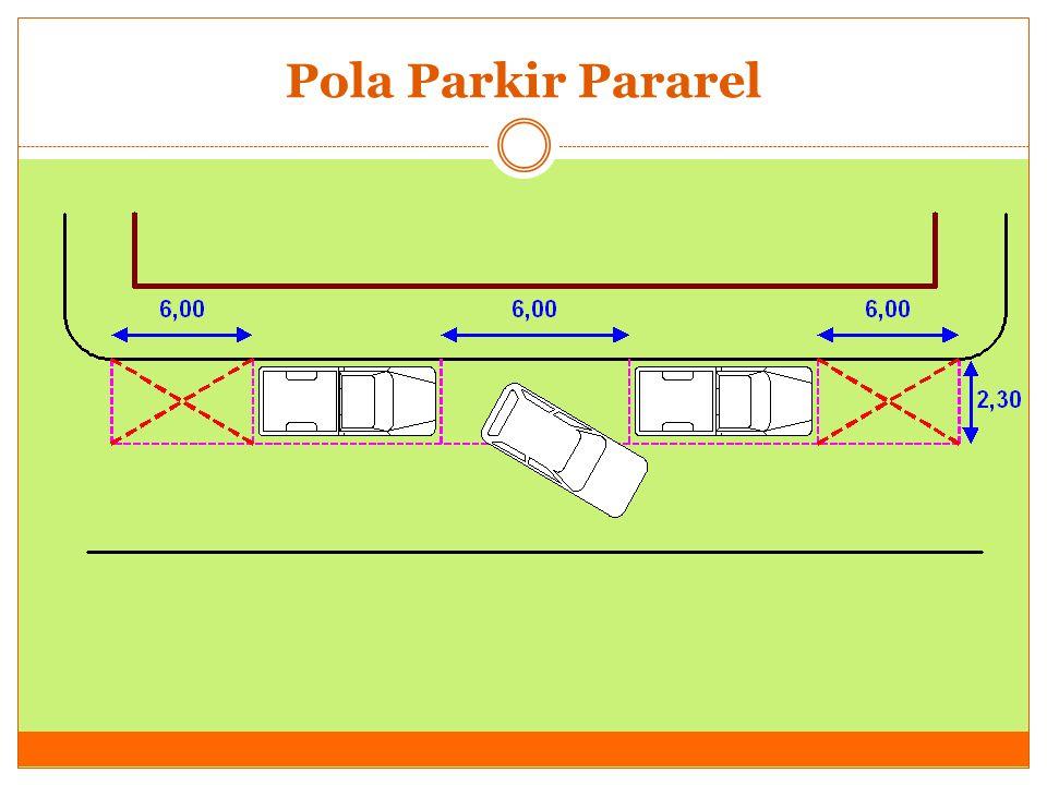 Pola Parkir Pararel