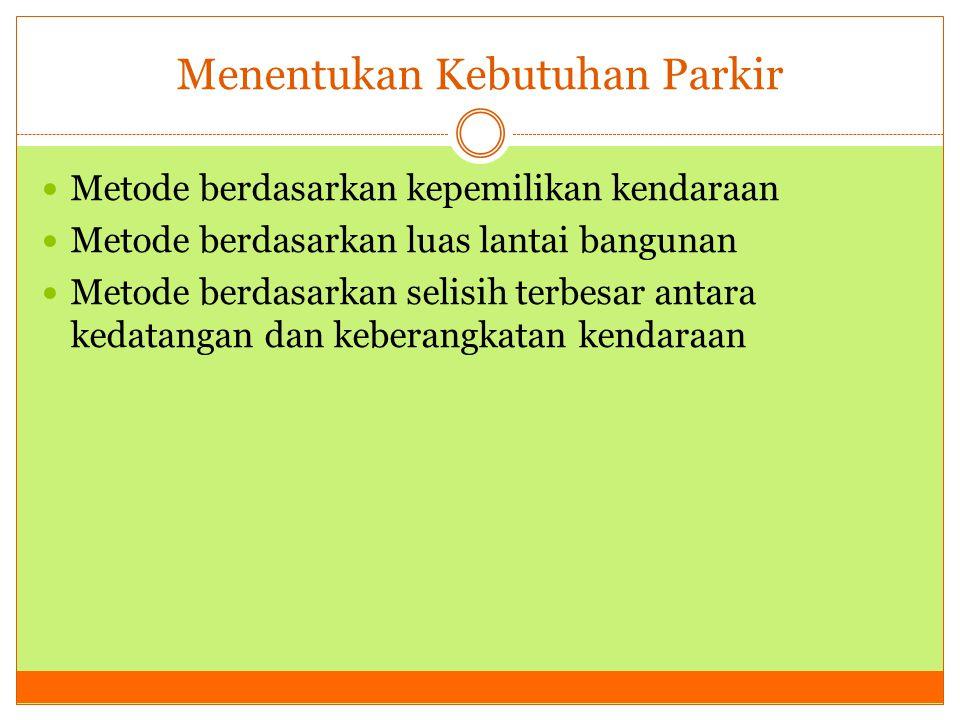 Karakteristik Parkir  Durasi Parkir  Akumulasi Parkir  Tingkat Pergantian (Parking Turn Over)  Tingkat Penggunaan (Occupancy Rate)  Volume Parkir  Kapasitas Parkir  Indeks Parkir  Rata-rata Durasi Parkir  Jumlah Ruang Parkir