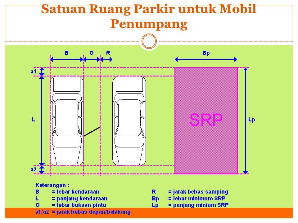 SRP untuk Mobil Penumpang Gol.