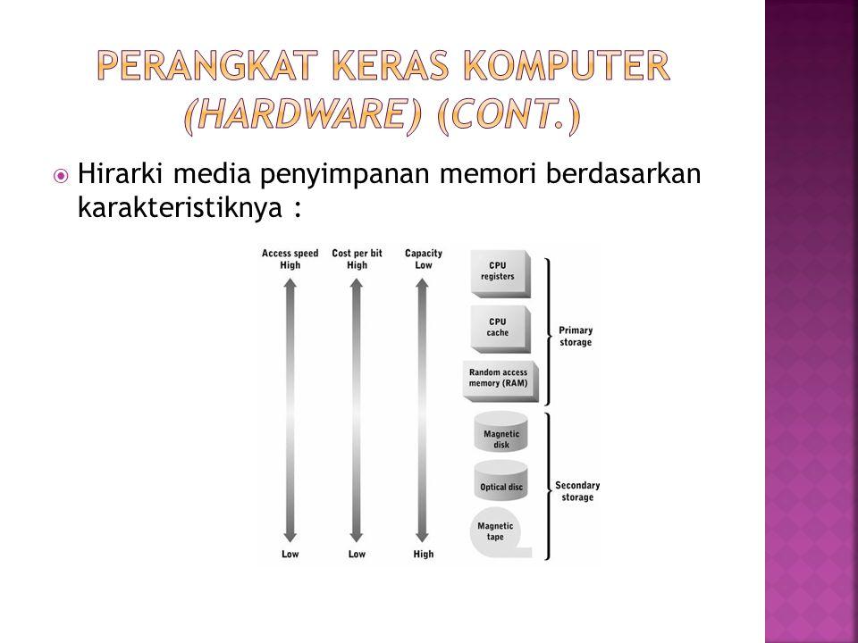  Hirarki media penyimpanan memori berdasarkan karakteristiknya :