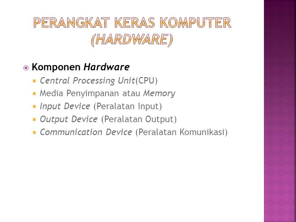  Komponen Hardware  Central Processing Unit(CPU)  Media Penyimpanan atau Memory  Input Device (Peralatan Input)  Output Device (Peralatan Output)