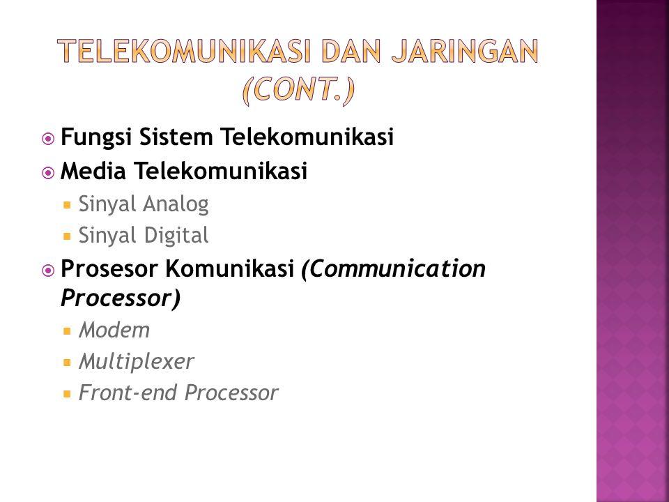  Fungsi Sistem Telekomunikasi  Media Telekomunikasi  Sinyal Analog  Sinyal Digital  Prosesor Komunikasi (Communication Processor)  Modem  Multi