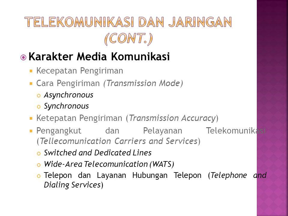  Karakter Media Komunikasi  Kecepatan Pengiriman  Cara Pengiriman (Transmission Mode) Asynchronous Synchronous  Ketepatan Pengiriman (Transmission