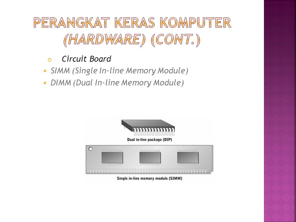 Cache Memory (Flash RAM) Video Memory (VRAM) Video Memory Stick