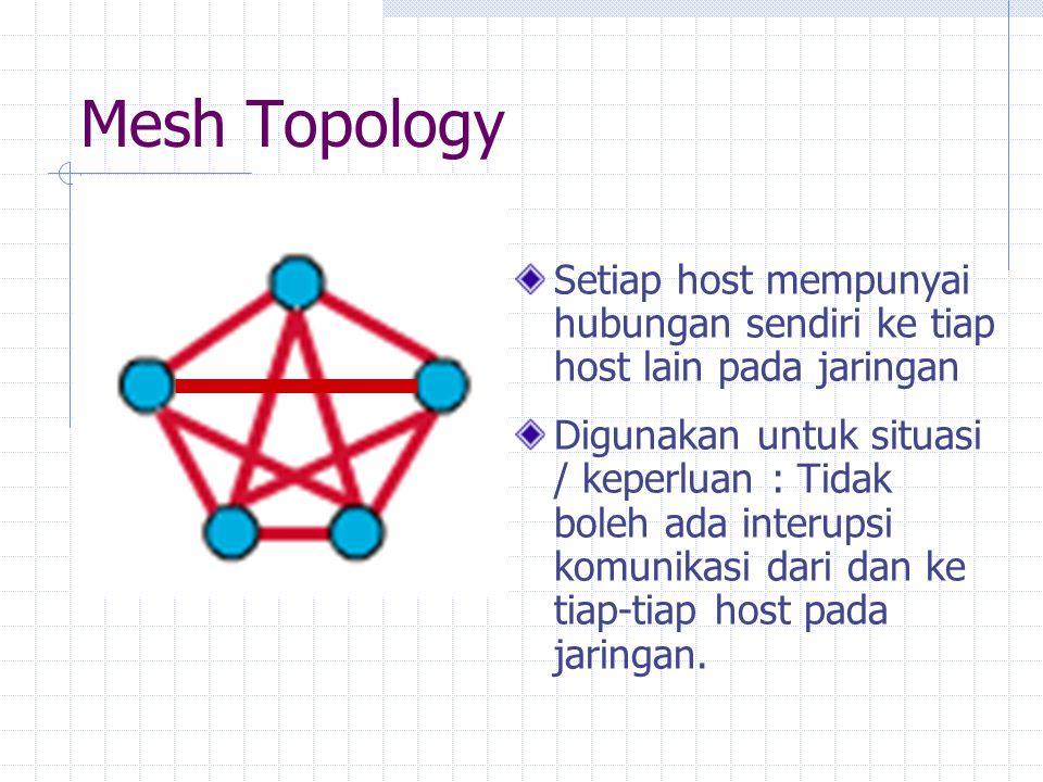 Mesh Topology Setiap host mempunyai hubungan sendiri ke tiap host lain pada jaringan Digunakan untuk situasi / keperluan : Tidak boleh ada interupsi komunikasi dari dan ke tiap-tiap host pada jaringan.