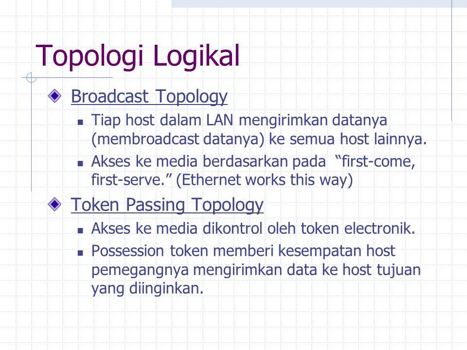 Topologi Logikal Broadcast Topology  Tiap host dalam LAN mengirimkan datanya (membroadcast datanya) ke semua host lainnya.  Akses ke media berdasark