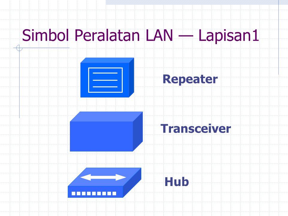 Simbol Peralatan LAN — Lapisan1 Transceiver Hub Repeater