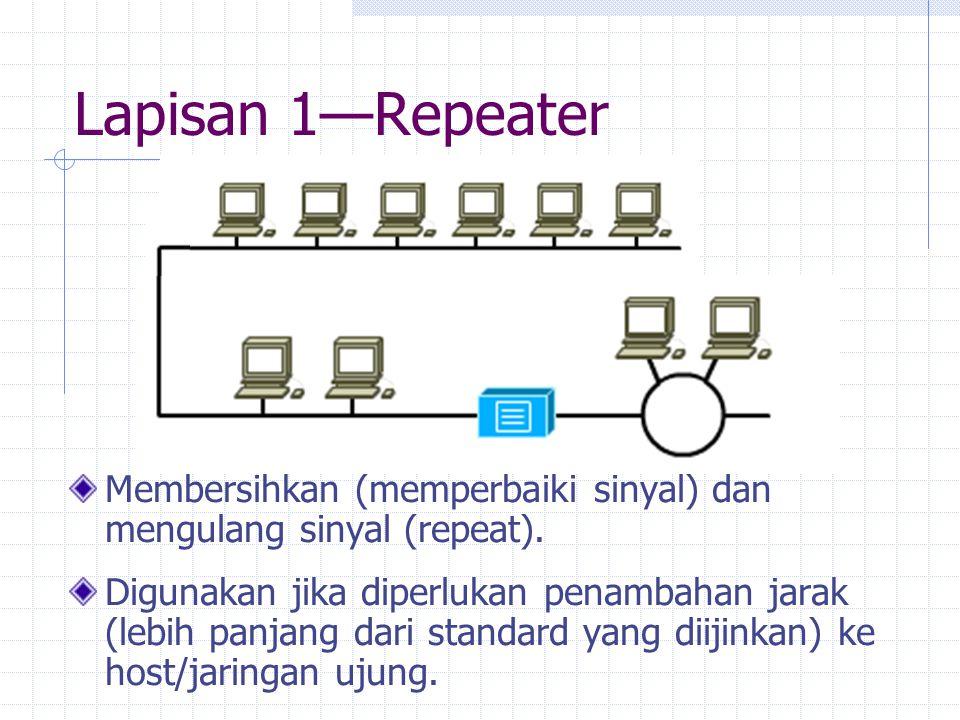 Lapisan 1—Repeater Membersihkan (memperbaiki sinyal) dan mengulang sinyal (repeat). Digunakan jika diperlukan penambahan jarak (lebih panjang dari sta