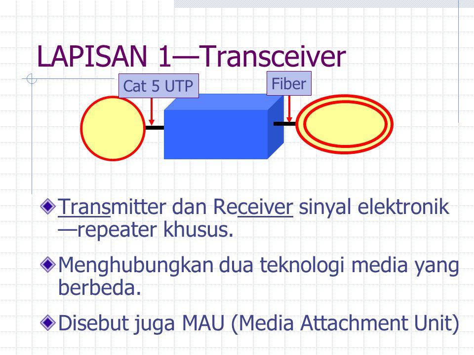 LAPISAN 1—Transceiver Transmitter dan Receiver sinyal elektronik —repeater khusus. Menghubungkan dua teknologi media yang berbeda. Disebut juga MAU (M