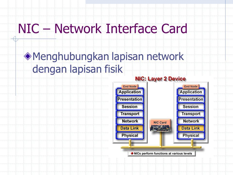 NIC – Network Interface Card Menghubungkan lapisan network dengan lapisan fisik