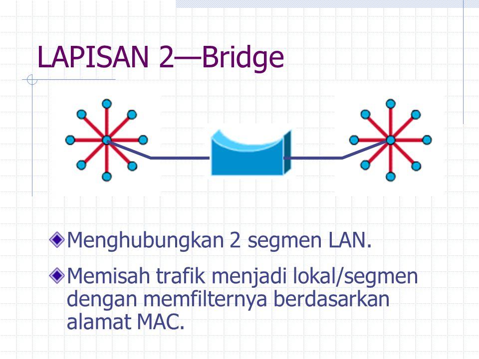 LAPISAN 2—Bridge Menghubungkan 2 segmen LAN. Memisah trafik menjadi lokal/segmen dengan memfilternya berdasarkan alamat MAC.