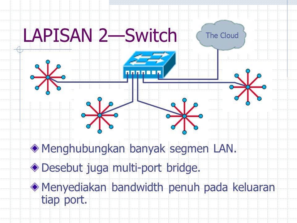 LAPISAN 2—Switch Menghubungkan banyak segmen LAN. Desebut juga multi-port bridge. Menyediakan bandwidth penuh pada keluaran tiap port. The Cloud