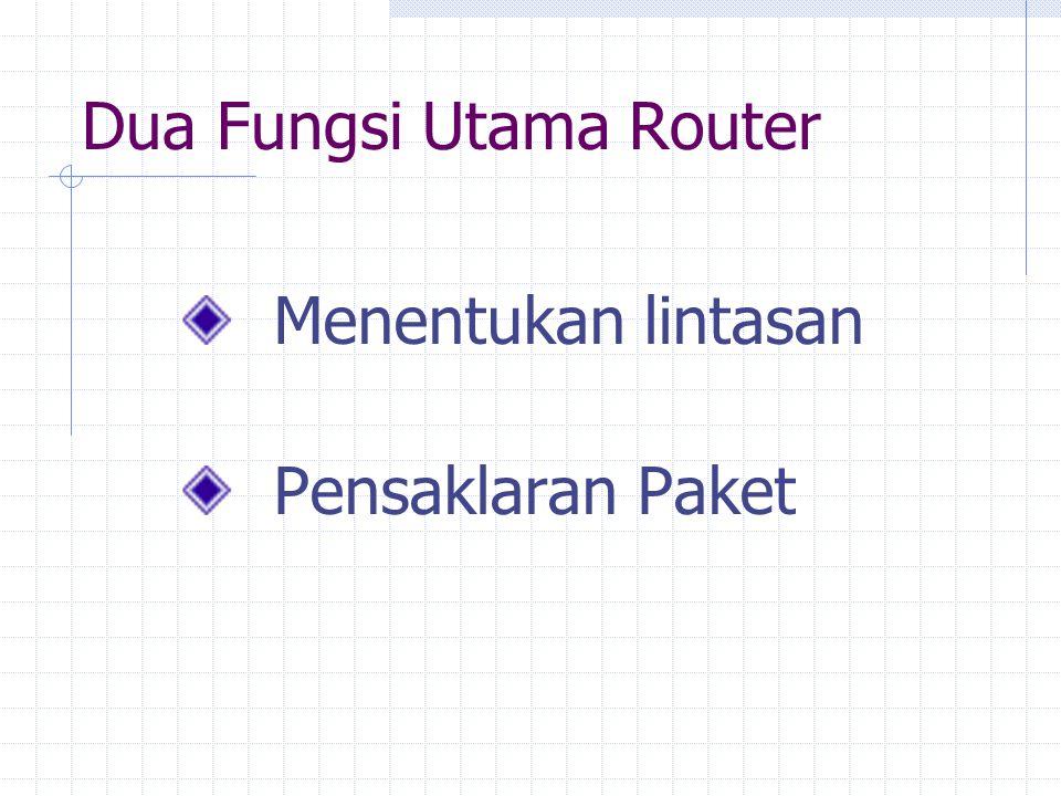 Dua Fungsi Utama Router Menentukan lintasan Pensaklaran Paket