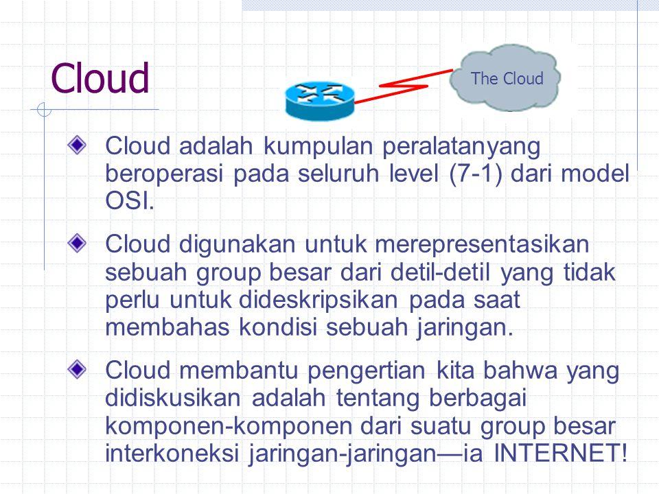 Cloud Cloud adalah kumpulan peralatanyang beroperasi pada seluruh level (7-1) dari model OSI.