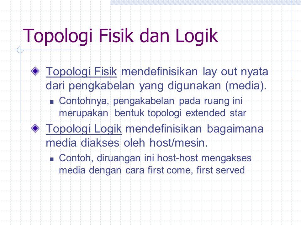 Topologi Fisik dan Logik Topologi Fisik mendefinisikan lay out nyata dari pengkabelan yang digunakan (media).  Contohnya, pengakabelan pada ruang ini