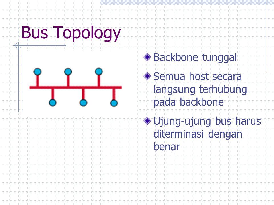Bus Topology Backbone tunggal Semua host secara langsung terhubung pada backbone Ujung-ujung bus harus diterminasi dengan benar