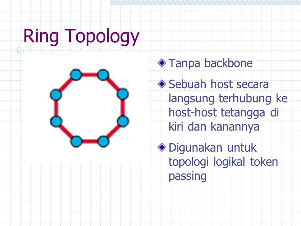 Ring Topology Tanpa backbone Sebuah host secara langsung terhubung ke host-host tetangga di kiri dan kanannya Digunakan untuk topologi logikal token passing