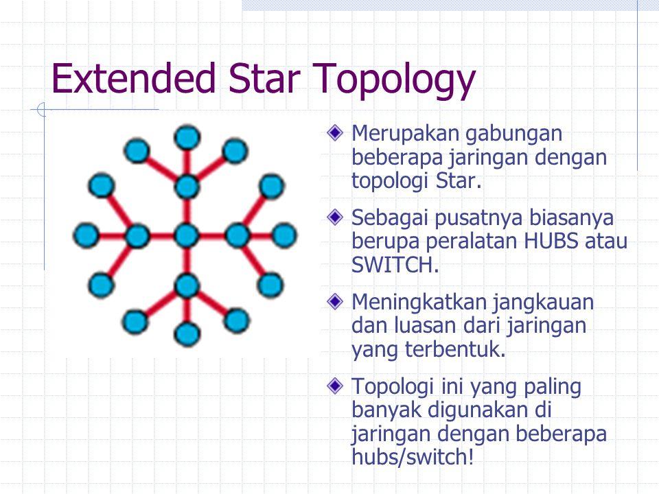 Extended Star Topology Merupakan gabungan beberapa jaringan dengan topologi Star. Sebagai pusatnya biasanya berupa peralatan HUBS atau SWITCH. Meningk