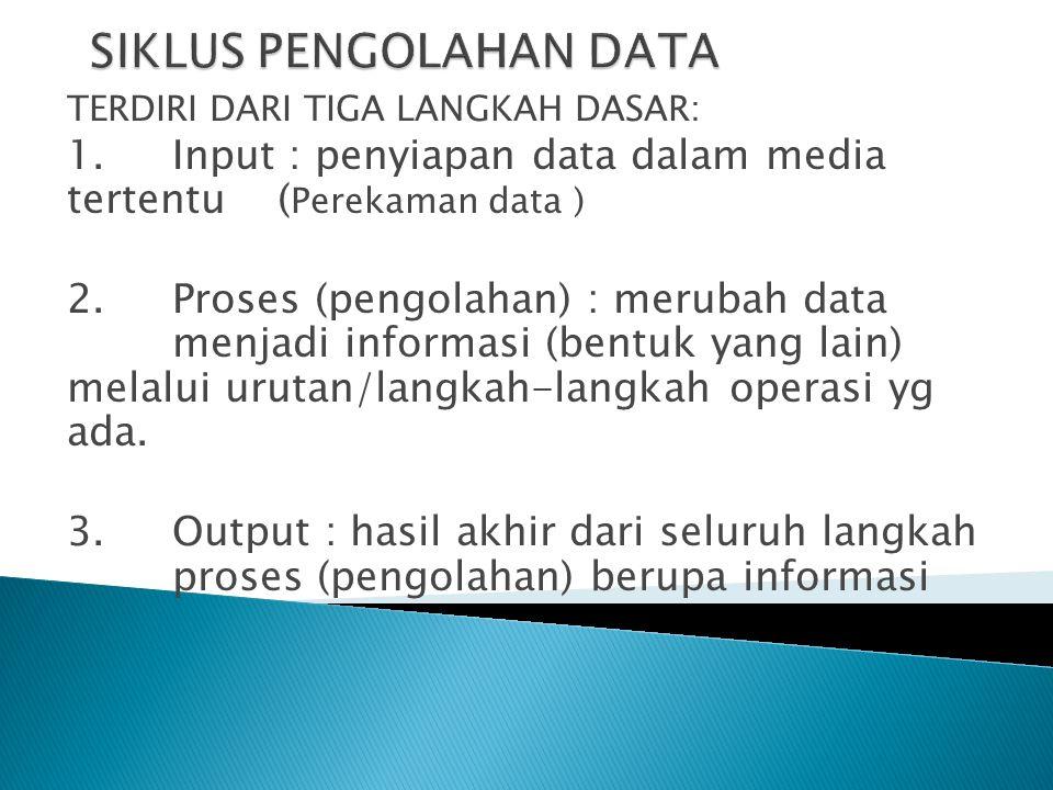 TERDIRI DARI TIGA LANGKAH DASAR: 1.Input : penyiapan data dalam media tertentu ( Perekaman data ) 2.Proses (pengolahan) : merubah data menjadi informa