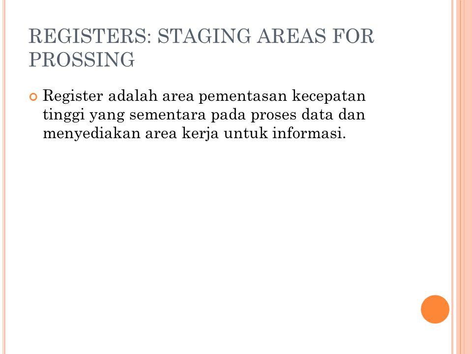 REGISTERS: STAGING AREAS FOR PROSSING Register adalah area pementasan kecepatan tinggi yang sementara pada proses data dan menyediakan area kerja untuk informasi.