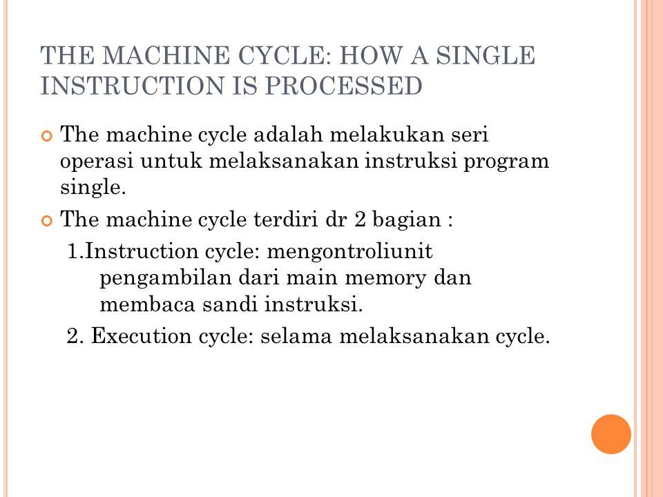 THE MACHINE CYCLE: HOW A SINGLE INSTRUCTION IS PROCESSED The machine cycle adalah melakukan seri operasi untuk melaksanakan instruksi program single.