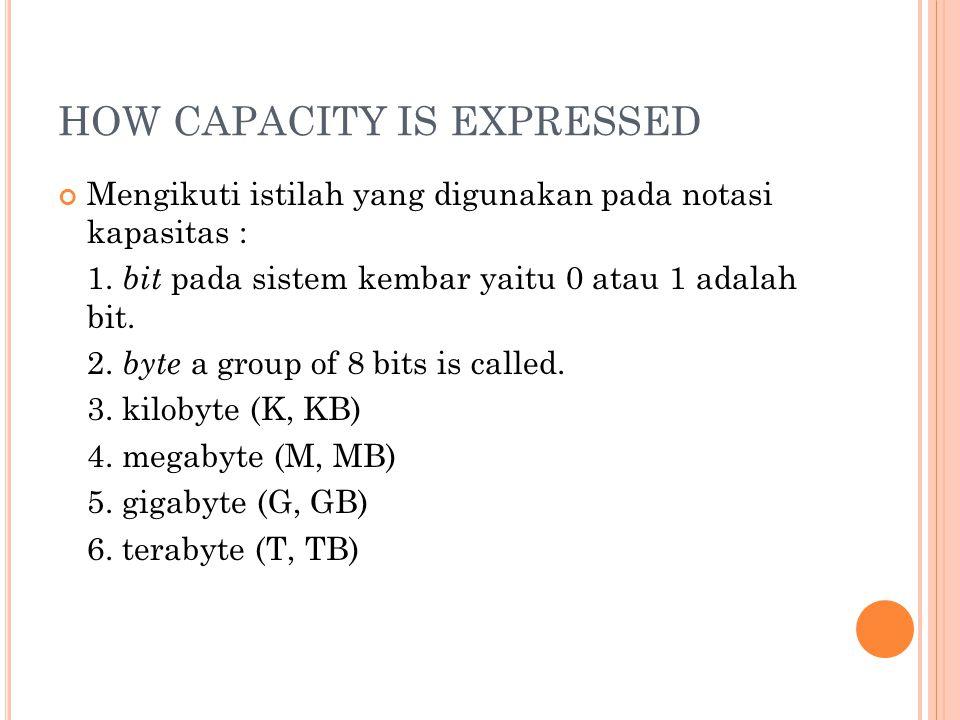 HOW CAPACITY IS EXPRESSED Mengikuti istilah yang digunakan pada notasi kapasitas : 1.