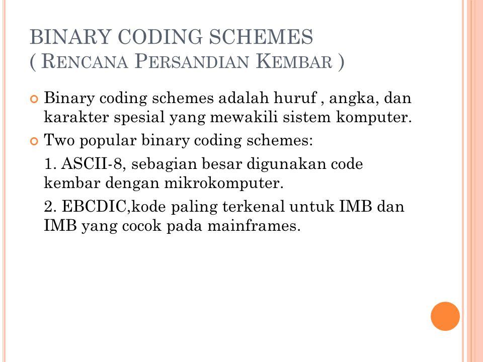 BINARY CODING SCHEMES ( R ENCANA P ERSANDIAN K EMBAR ) Binary coding schemes adalah huruf, angka, dan karakter spesial yang mewakili sistem komputer.