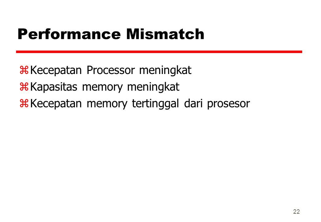 Performance Mismatch zKecepatan Processor meningkat zKapasitas memory meningkat zKecepatan memory tertinggal dari prosesor 22