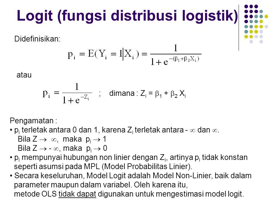 Logit (fungsi distribusi logistik) Didefinisikan: atau ; dimana : Z i =  1 +  2 X i Pengamatan : • p i terletak antara 0 dan 1, karena Z i terletak