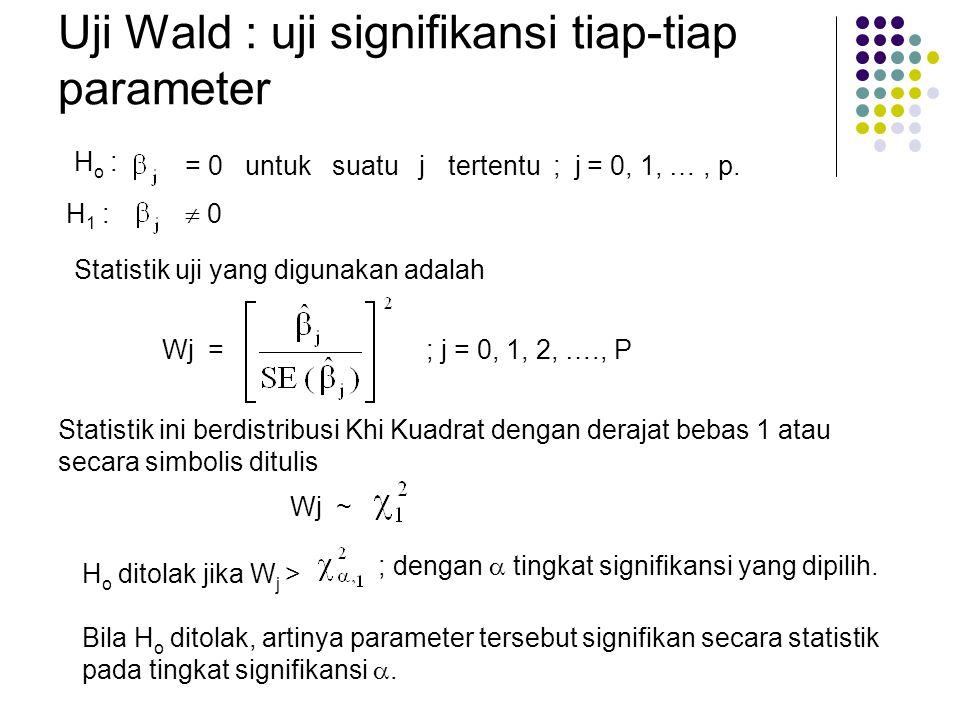 Uji Wald : uji signifikansi tiap-tiap parameter Ho :Ho : = 0 untuk suatu j tertentu ; j = 0, 1, …, p.  0  0 ; j = 0, 1, 2, …., P H 1 : Statistik uji