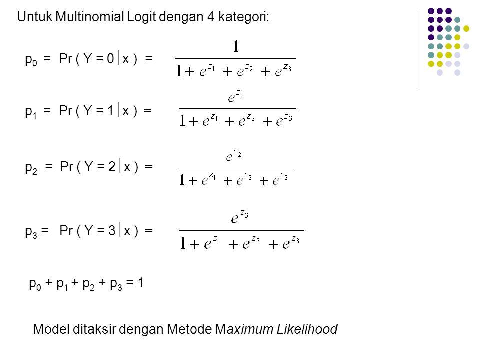 Untuk Multinomial Logit dengan 4 kategori: p 1 = Pr ( Y = 1  x ) = p 2 = Pr ( Y = 2  x ) = p 3 = Pr ( Y = 3  x ) = p 0 + p 1 + p 2 + p 3 = 1 p 0 =
