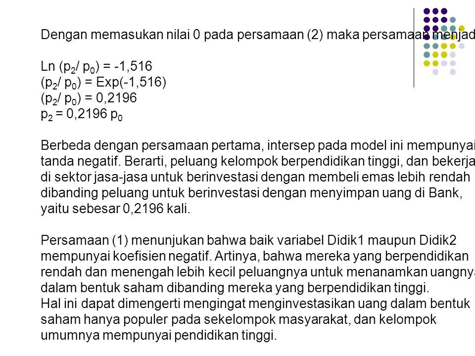 Dengan memasukan nilai 0 pada persamaan (2) maka persamaan menjadi: Ln (p 2 / p 0 ) = -1,516 (p 2 / p 0 ) = Exp(-1,516) (p 2 / p 0 ) = 0,2196 p 2 = 0,