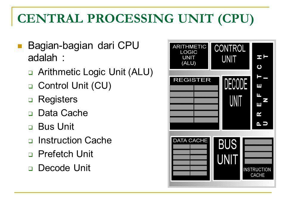 CENTRAL PROCESSING UNIT (CPU)  Bagian-bagian dari CPU adalah :  Arithmetic Logic Unit (ALU)  Control Unit (CU)  Registers  Data Cache  Bus Unit