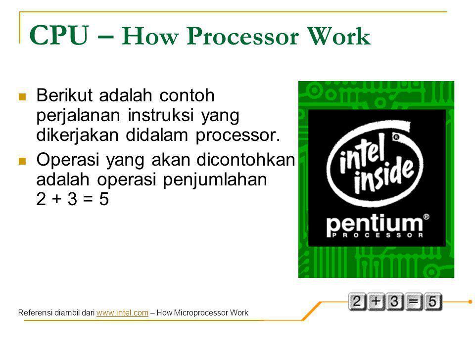 CPU – How Processor Work  Berikut adalah contoh perjalanan instruksi yang dikerjakan didalam processor.  Operasi yang akan dicontohkan adalah operas