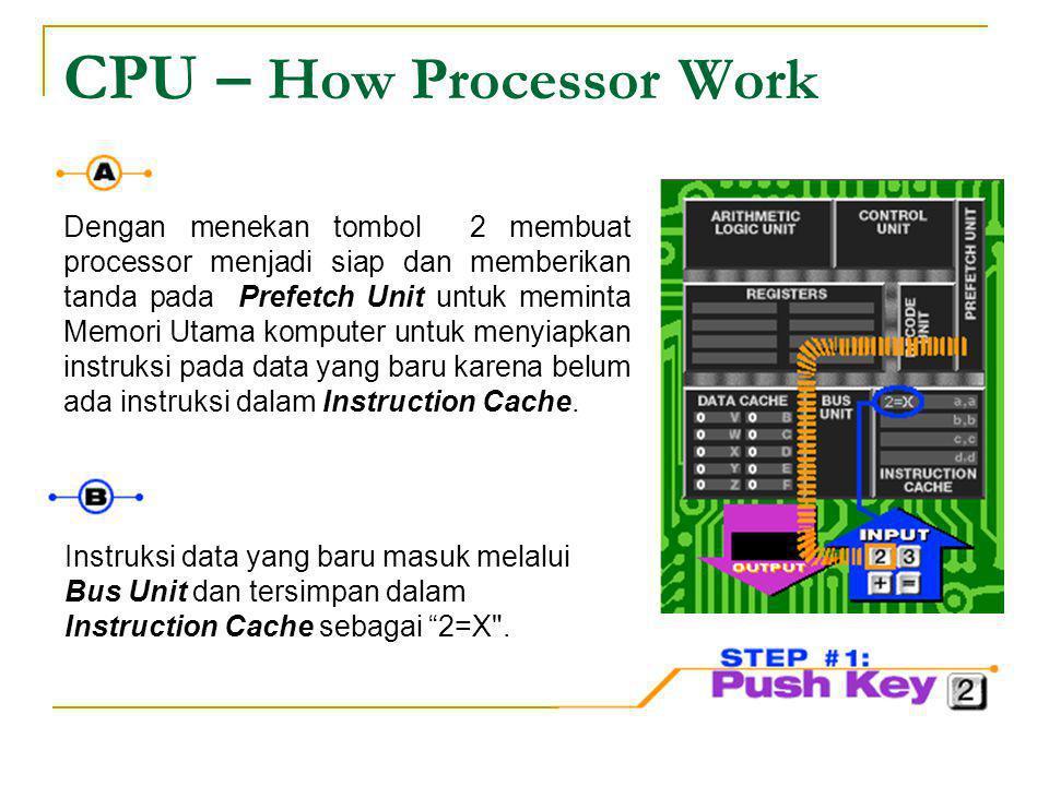 CPU – How Processor Work Dengan menekan tombol 2 membuat processor menjadi siap dan memberikan tanda pada Prefetch Unit untuk meminta Memori Utama kom