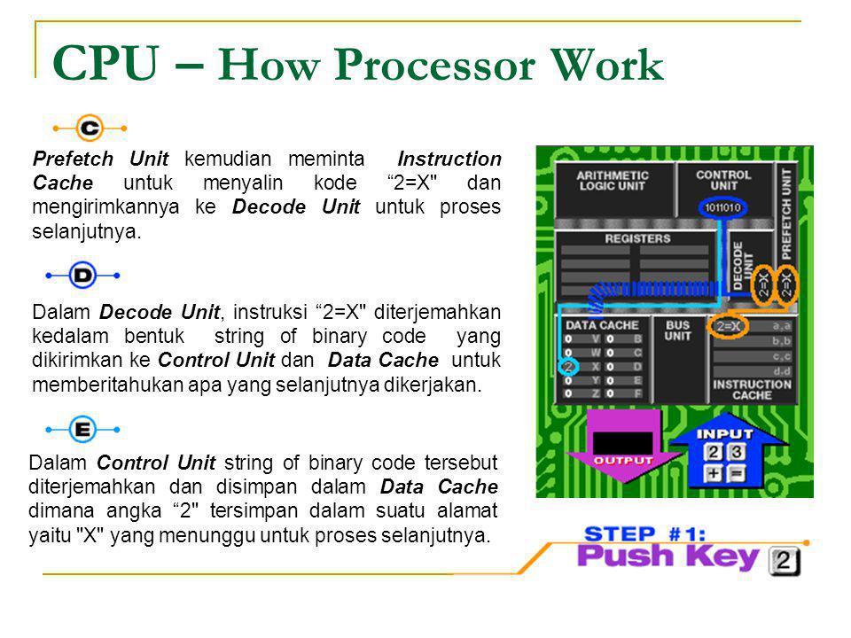 "CPU – How Processor Work Prefetch Unit kemudian meminta Instruction Cache untuk menyalin kode ""2=X"