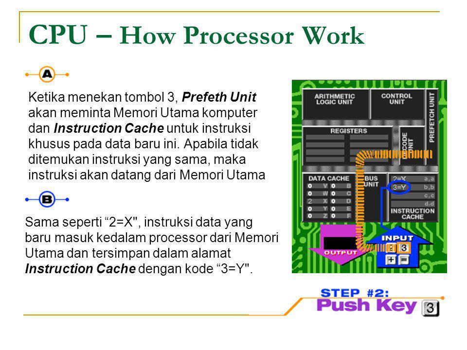 CPU – How Processor Work Ketika menekan tombol 3, Prefeth Unit akan meminta Memori Utama komputer dan Instruction Cache untuk instruksi khusus pada da