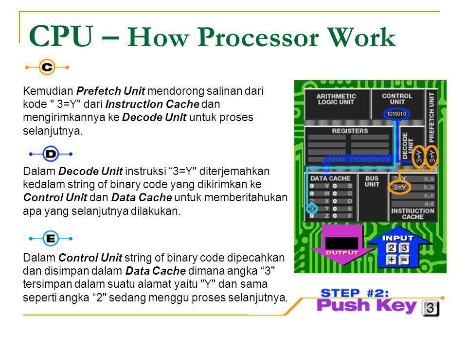 CPU – How Processor Work Kemudian Prefetch Unit mendorong salinan dari kode