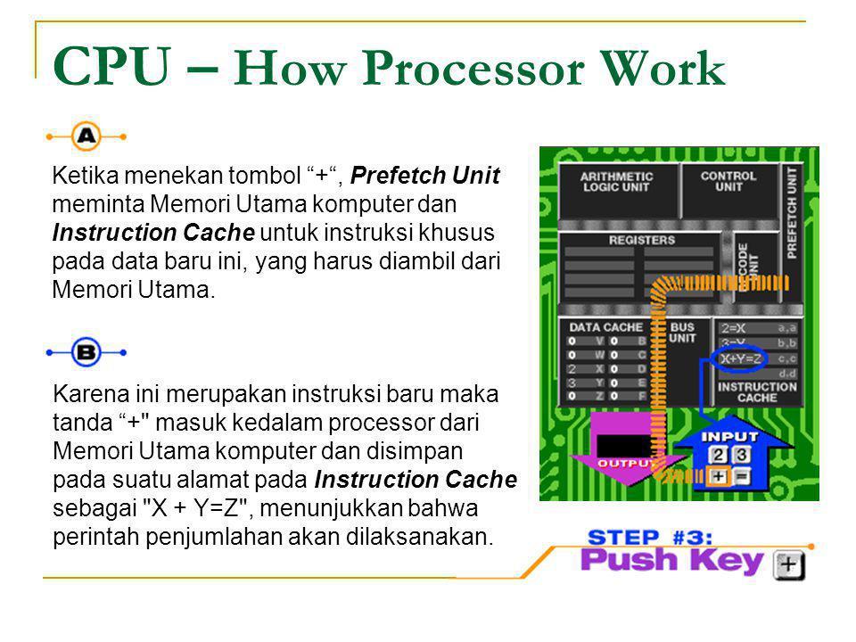"""CPU – How Processor Work Ketika menekan tombol """"+"""", Prefetch Unit meminta Memori Utama komputer dan Instruction Cache untuk instruksi khusus pada data"""