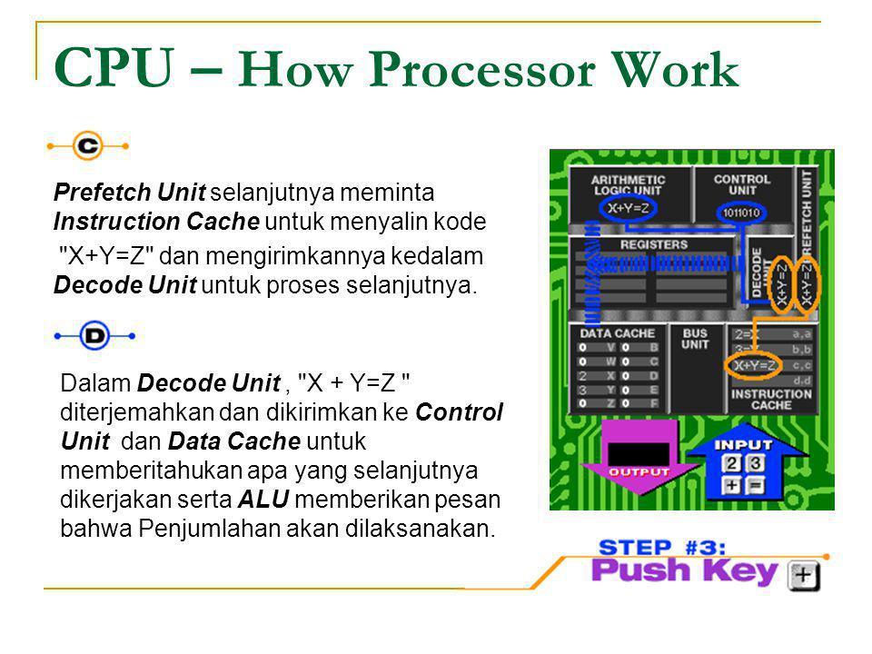 CPU – How Processor Work Prefetch Unit selanjutnya meminta Instruction Cache untuk menyalin kode
