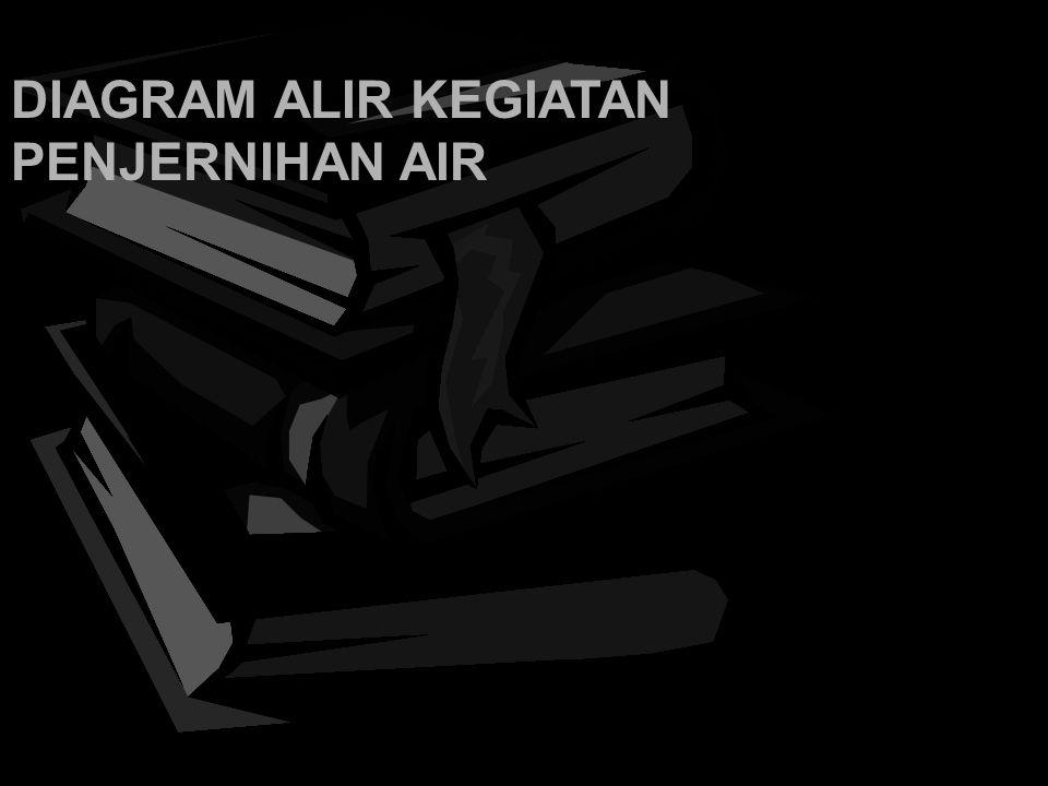 DIAGRAM ALIR KEGIATAN PENJERNIHAN AIR