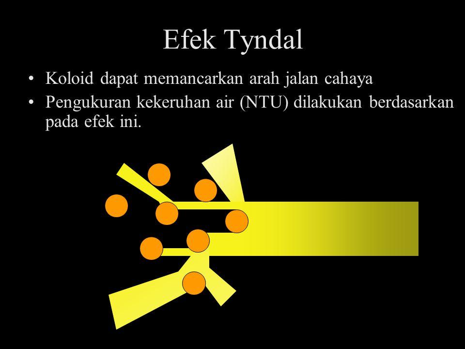 Efek Tyndal •Koloid dapat memancarkan arah jalan cahaya •Pengukuran kekeruhan air (NTU) dilakukan berdasarkan pada efek ini.