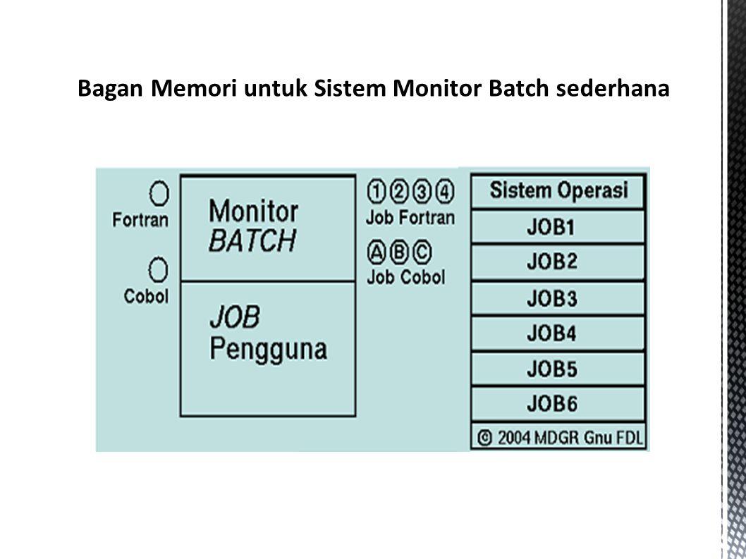 Bagan Memori untuk Sistem Monitor Batch sederhana