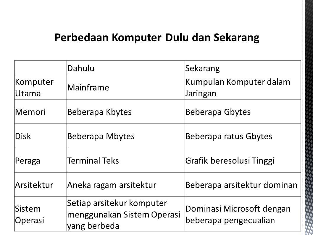 DahuluSekarang Komputer Utama Mainframe Kumpulan Komputer dalam Jaringan MemoriBeberapa KbytesBeberapa Gbytes DiskBeberapa MbytesBeberapa ratus Gbytes