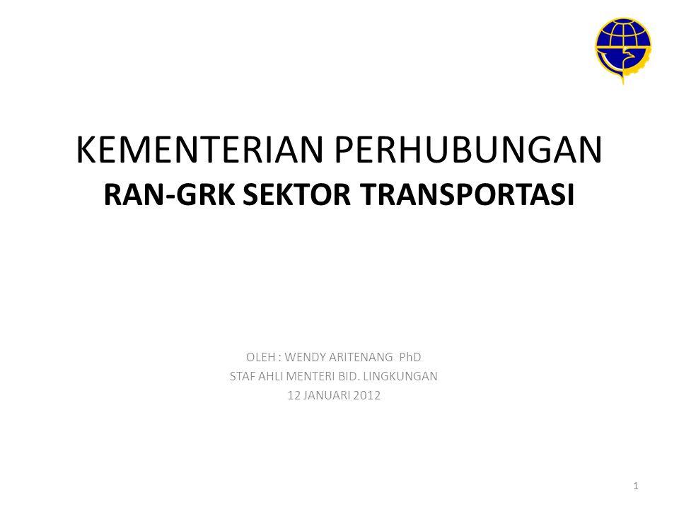 KEMENTERIAN PERHUBUNGAN RAN-GRK SEKTOR TRANSPORTASI OLEH : WENDY ARITENANG PhD STAF AHLI MENTERI BID. LINGKUNGAN 12 JANUARI 2012 1