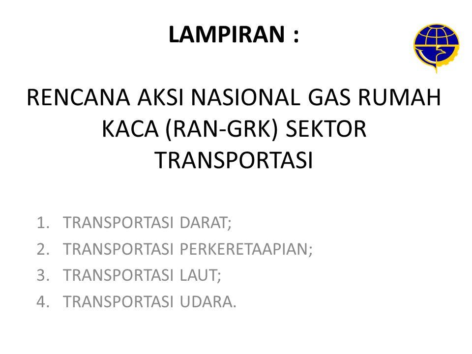 LAMPIRAN : RENCANA AKSI NASIONAL GAS RUMAH KACA (RAN-GRK) SEKTOR TRANSPORTASI 1.TRANSPORTASI DARAT; 2.TRANSPORTASI PERKERETAAPIAN; 3.TRANSPORTASI LAUT