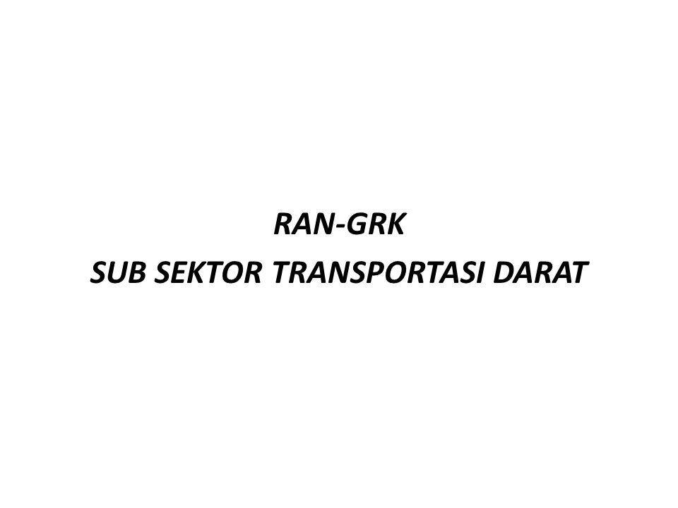 RAN-GRK SUB SEKTOR TRANSPORTASI DARAT