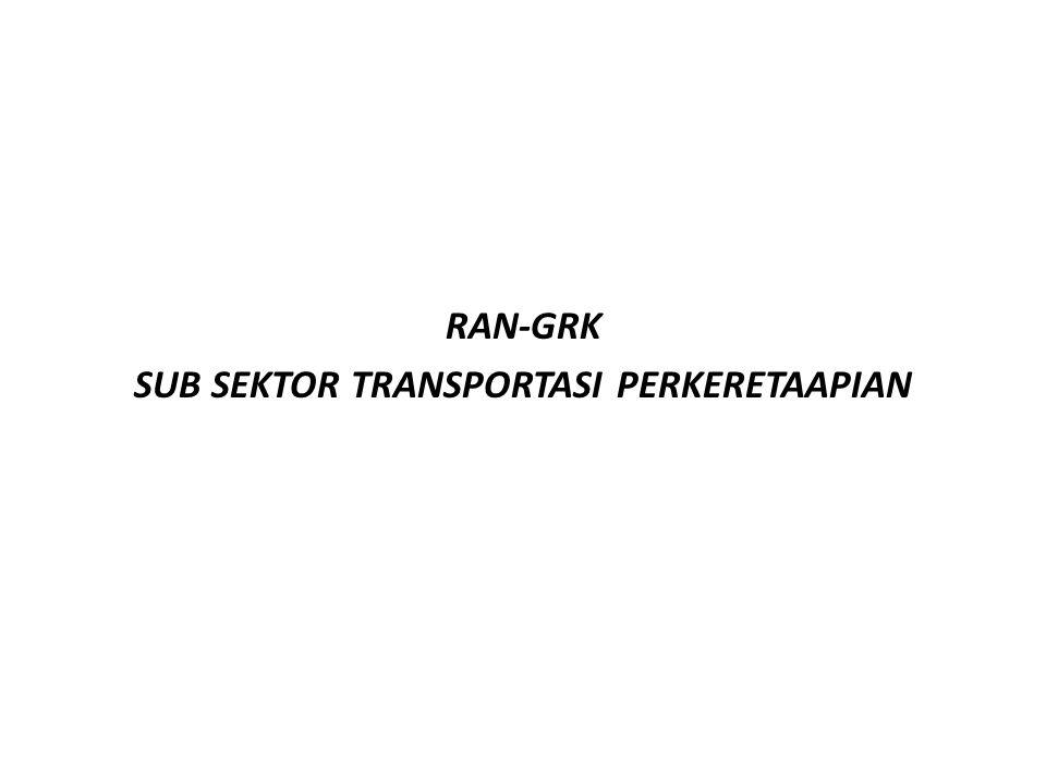 RAN-GRK SUB SEKTOR TRANSPORTASI PERKERETAAPIAN