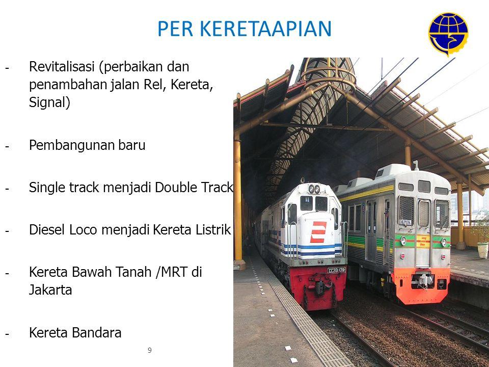 PER KERETAAPIAN - Revitalisasi (perbaikan dan penambahan jalan Rel, Kereta, Signal) - Pembangunan baru - Single track menjadi Double Track - Diesel Lo